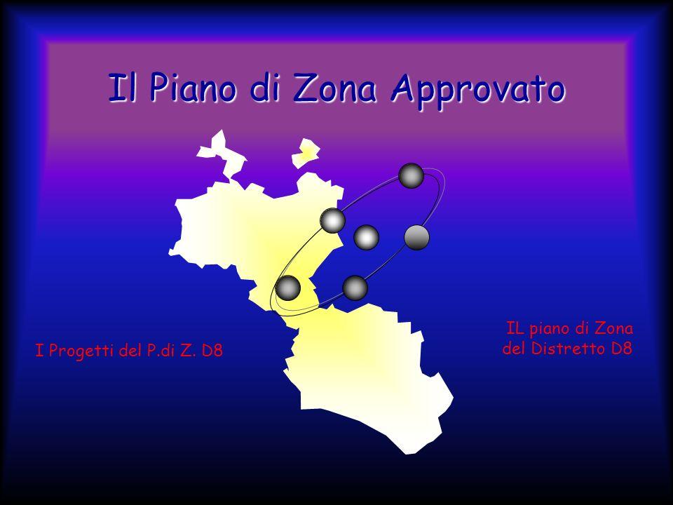 Il Piano di Zona Approvato