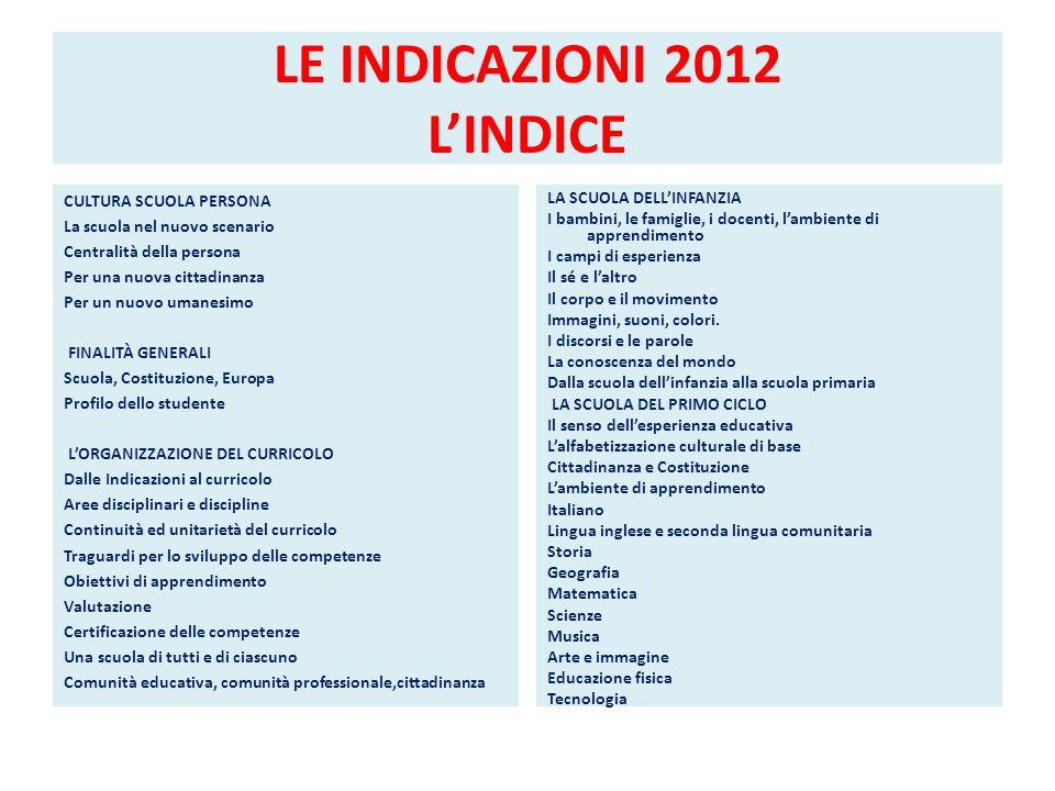 LE INDICAZIONI 2012 L'INDICE