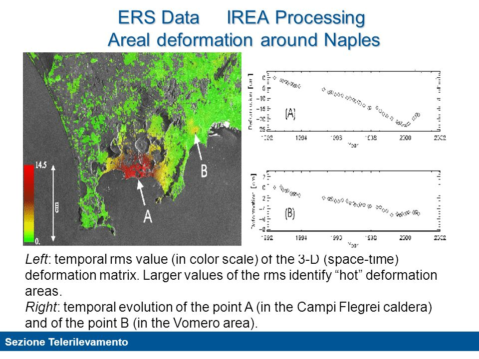 ERS Data IREA Processing Areal deformation around Naples