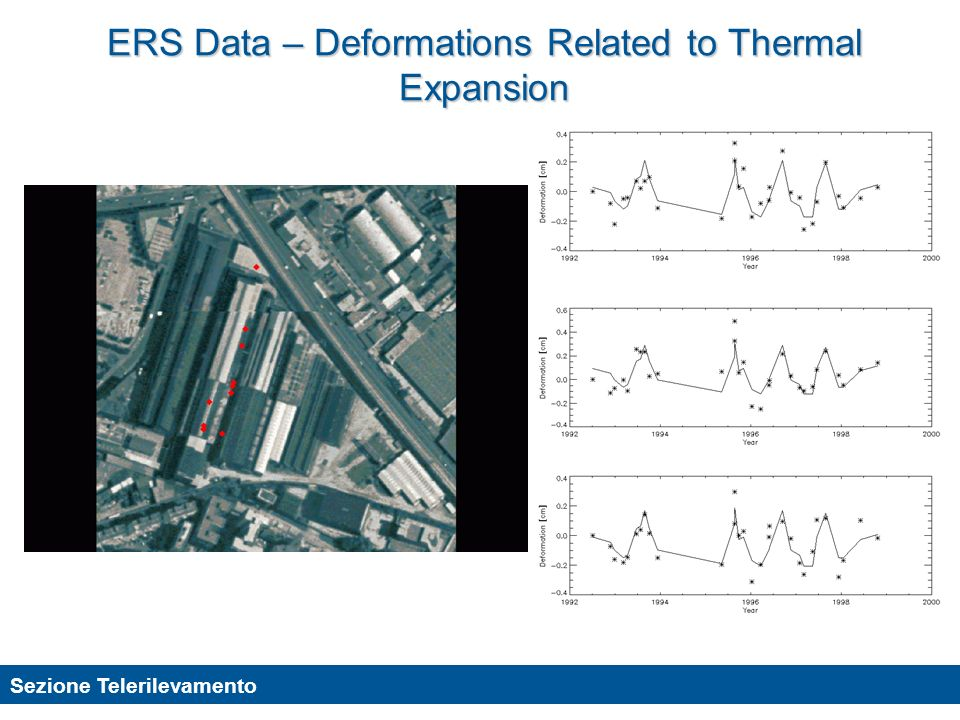 ERS Data – Deformations Related to Thermal Expansion