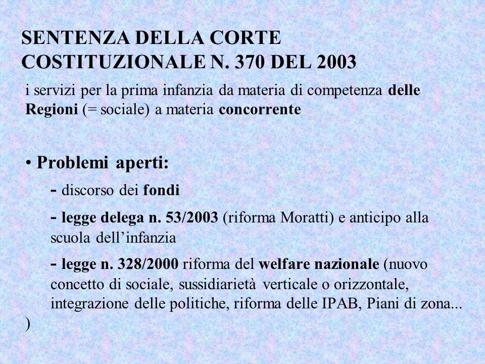 SENTENZA DELLA CORTE COSTITUZIONALE N. 370 DEL 2003