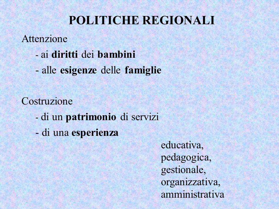 POLITICHE REGIONALI Attenzione alle esigenze delle famiglie