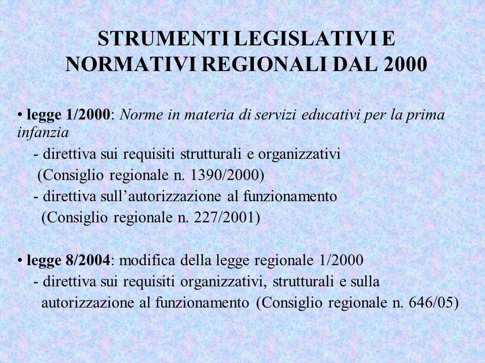 STRUMENTI LEGISLATIVI E NORMATIVI REGIONALI DAL 2000