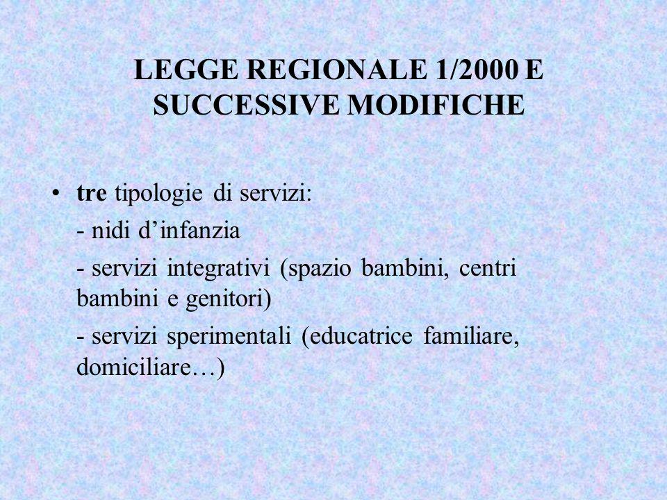 LEGGE REGIONALE 1/2000 E SUCCESSIVE MODIFICHE