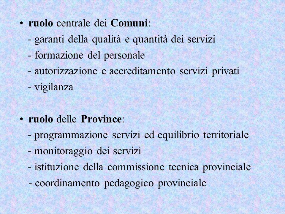 ruolo centrale dei Comuni: