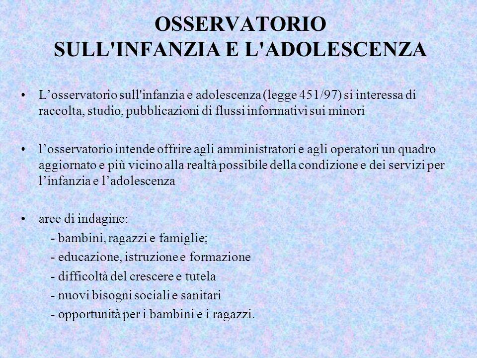OSSERVATORIO SULL INFANZIA E L ADOLESCENZA