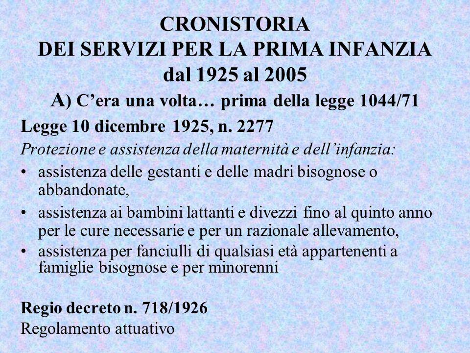 CRONISTORIA DEI SERVIZI PER LA PRIMA INFANZIA dal 1925 al 2005 A) C'era una volta… prima della legge 1044/71