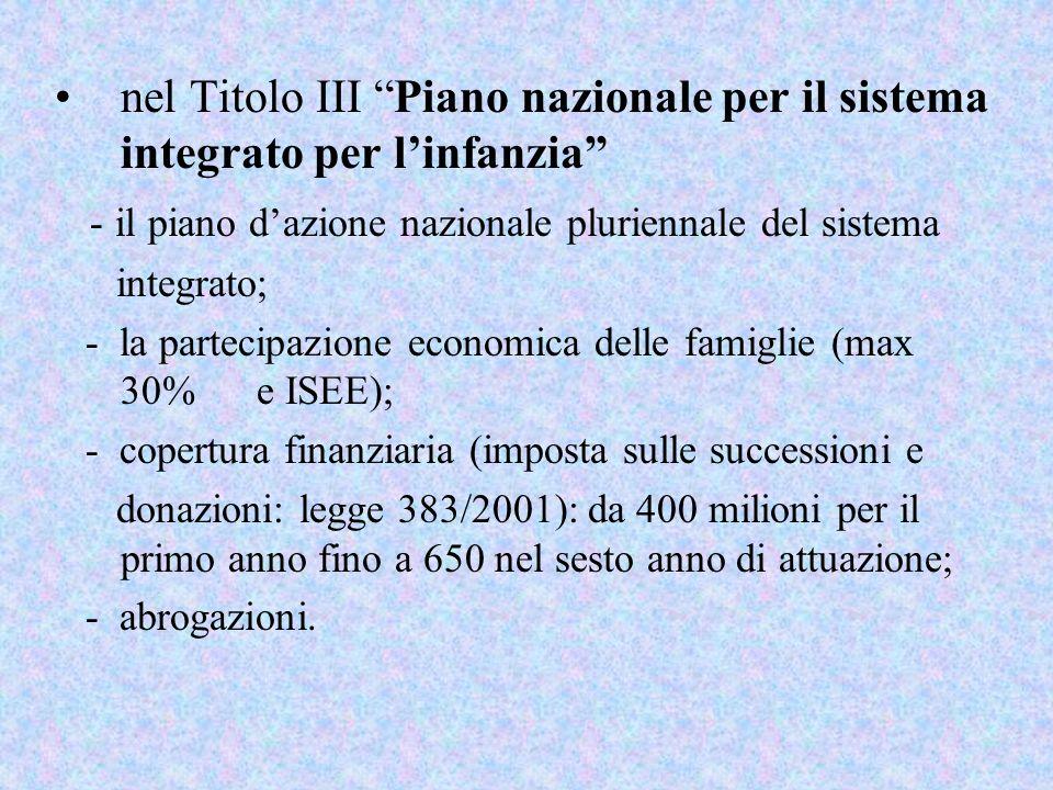 - il piano d'azione nazionale pluriennale del sistema