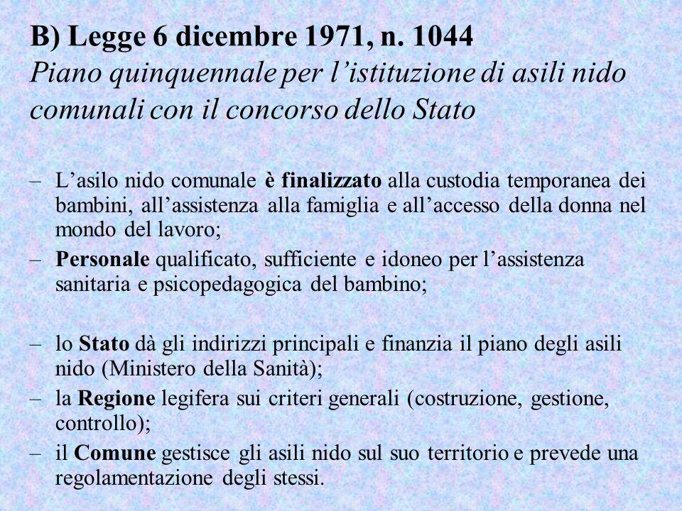 B) Legge 6 dicembre 1971, n. 1044 Piano quinquennale per l'istituzione di asili nido comunali con il concorso dello Stato