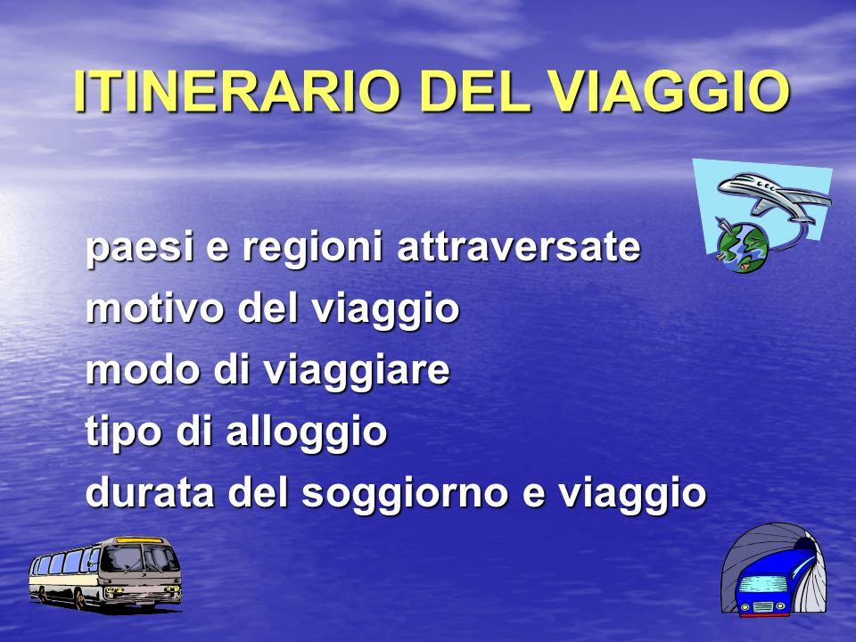 ITINERARIO DEL VIAGGIO
