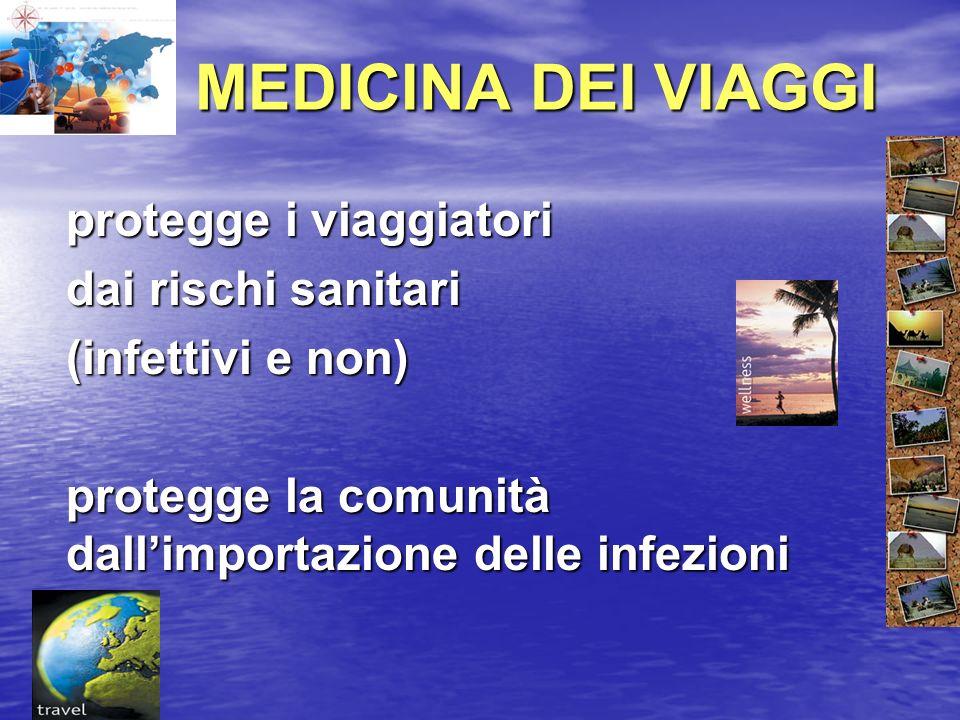 MEDICINA DEI VIAGGI protegge i viaggiatori dai rischi sanitari