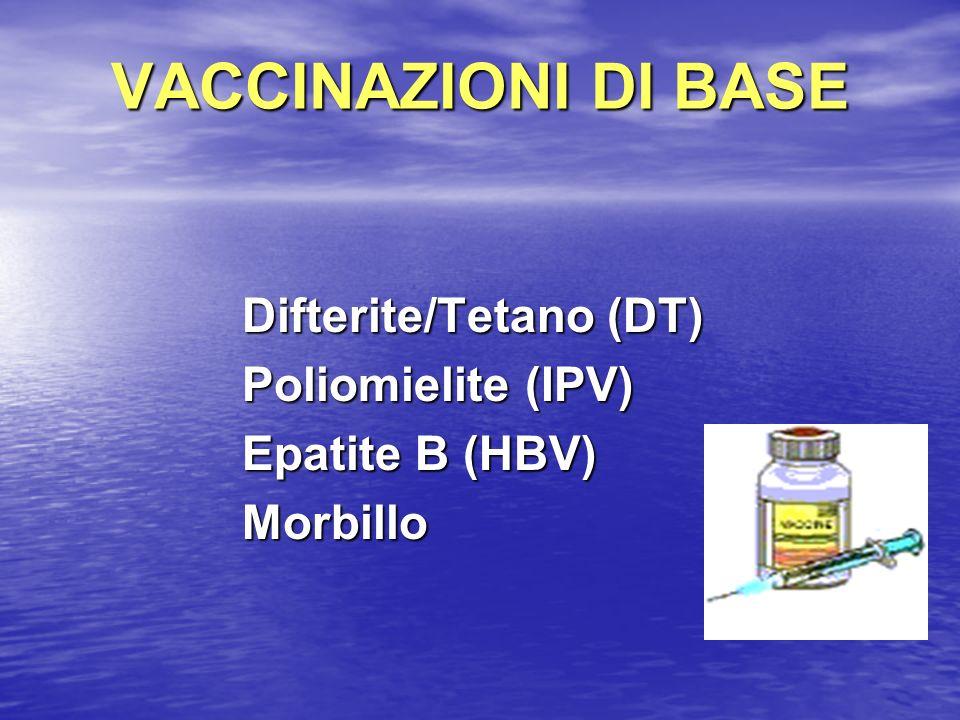 Difterite/Tetano (DT) Poliomielite (IPV) Epatite B (HBV) Morbillo
