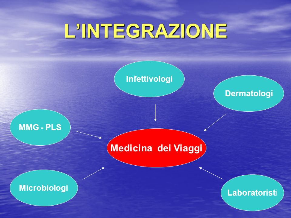 L'INTEGRAZIONE Medicina dei Viaggi Infettivologi Dermatologi MMG - PLS