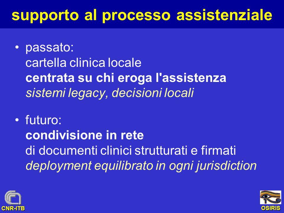supporto al processo assistenziale
