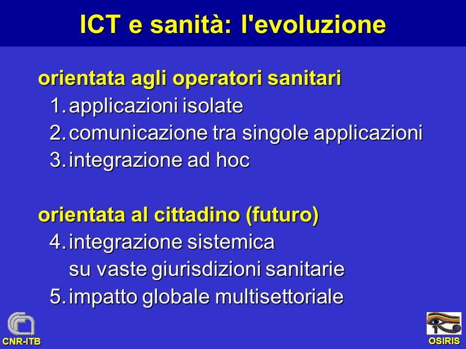 ICT e sanità: l evoluzione