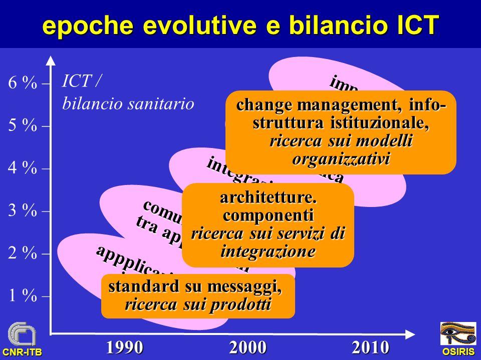 epoche evolutive e bilancio ICT