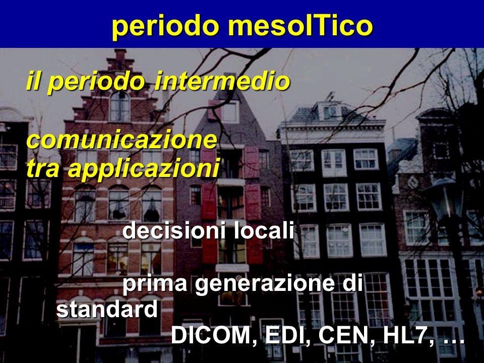 periodo mesoITico il periodo intermedio comunicazione tra applicazioni