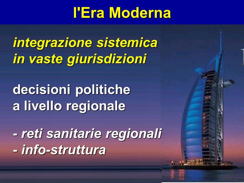 l Era Moderna integrazione sistemica in vaste giurisdizioni