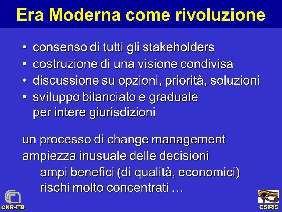 Era Moderna come rivoluzione