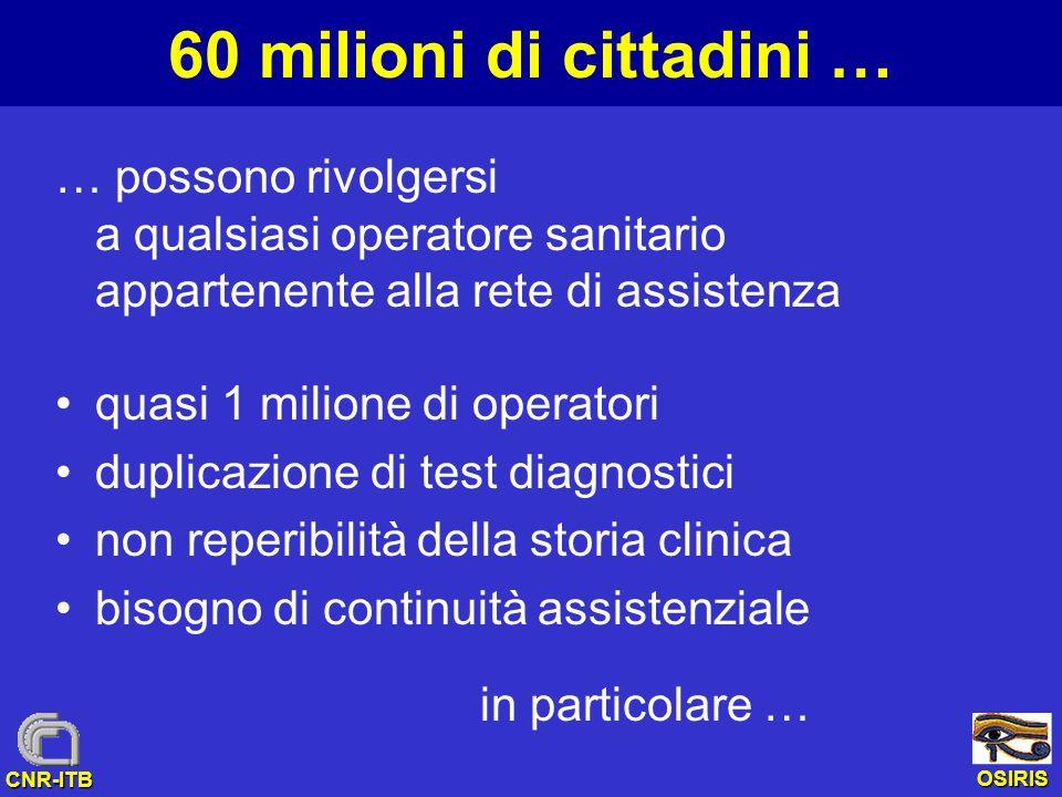 60 milioni di cittadini …… possono rivolgersi a qualsiasi operatore sanitario appartenente alla rete di assistenza.