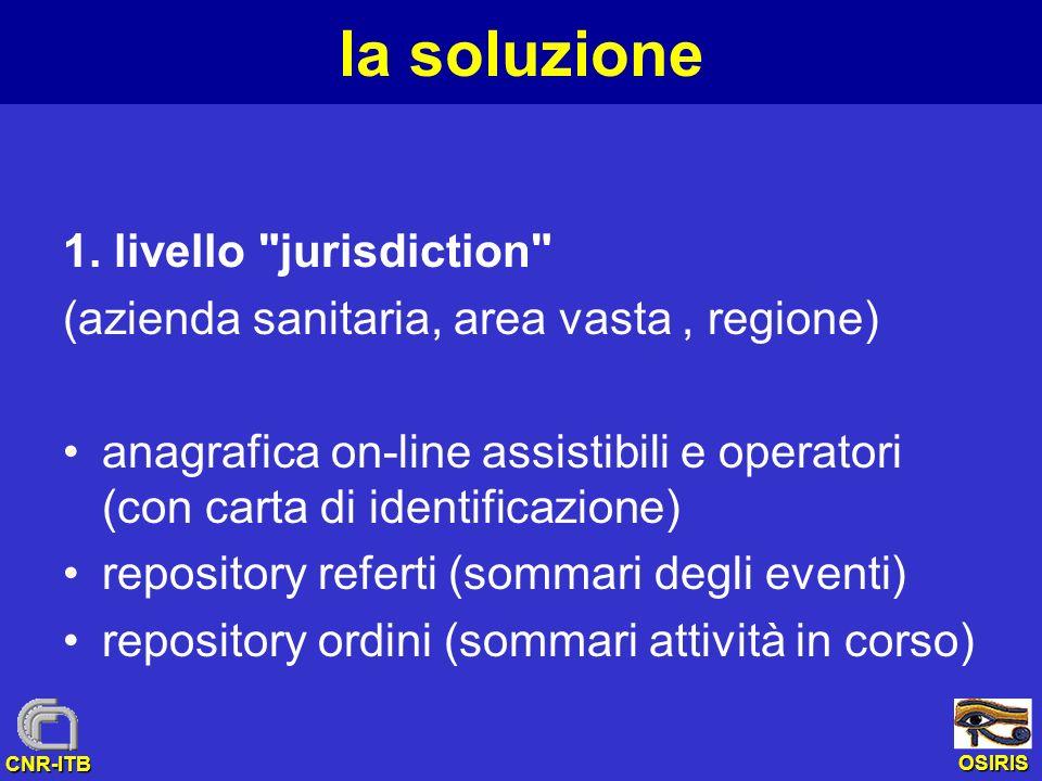 la soluzione 1. livello jurisdiction