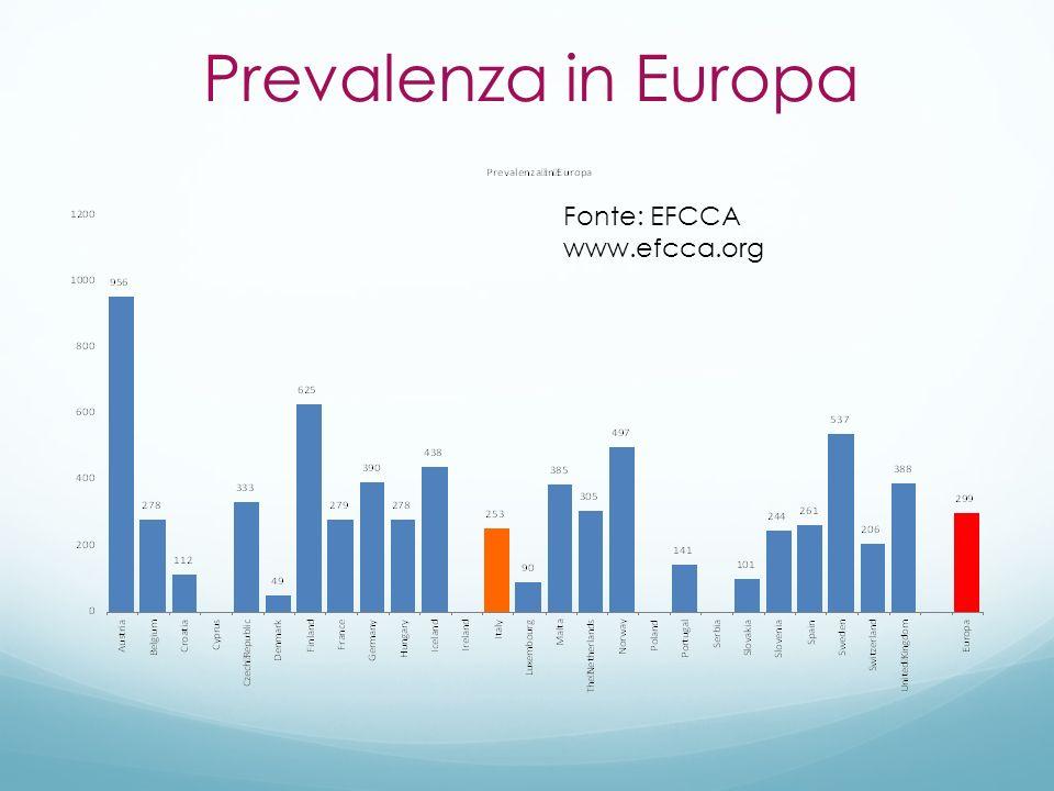 Prevalenza in Europa Fonte: EFCCA www.efcca.org