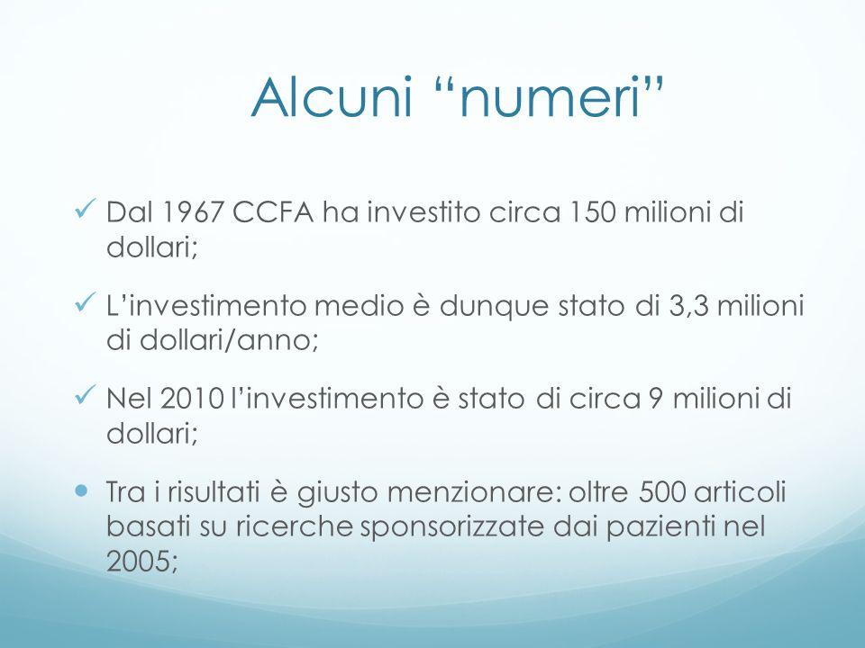 Alcuni numeri Dal 1967 CCFA ha investito circa 150 milioni di dollari; L'investimento medio è dunque stato di 3,3 milioni di dollari/anno;