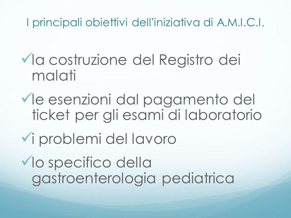 I principali obiettivi dell'iniziativa di A.M.I.C.I.