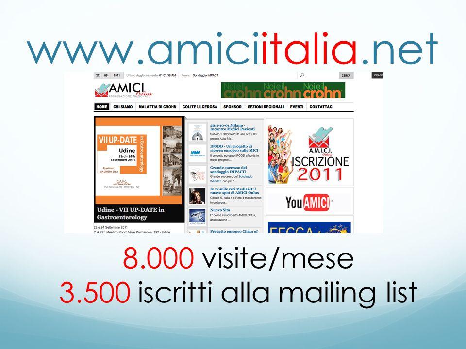 3.500 iscritti alla mailing list