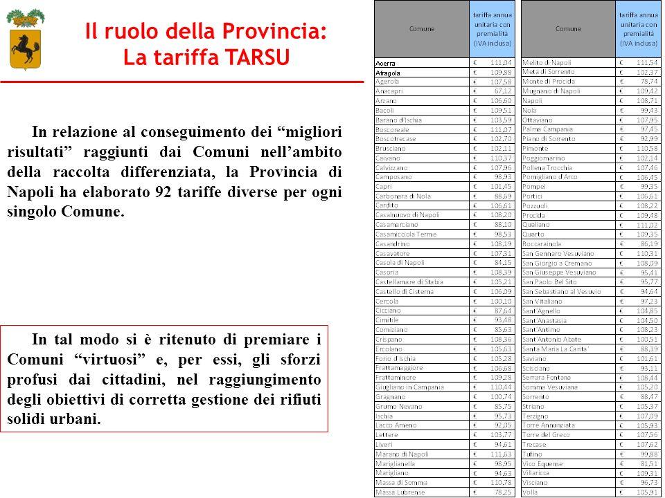 Il ruolo della Provincia: