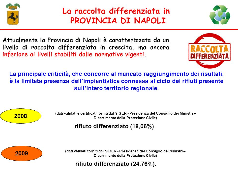 La raccolta differenziata in