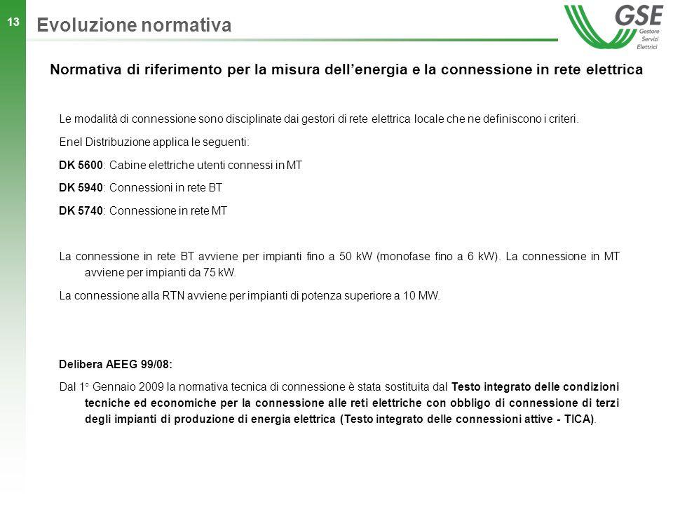 Bari 23 gennaio 2009 connessione in rete normativa e for Pagare bolletta enel in ritardo
