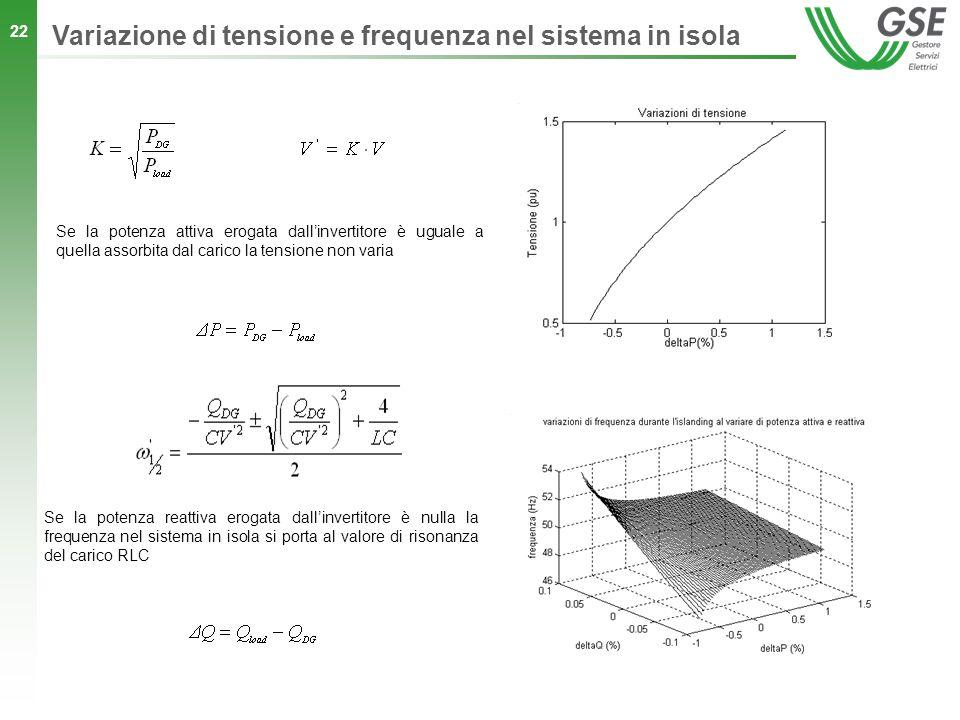 Variazione di tensione e frequenza nel sistema in isola