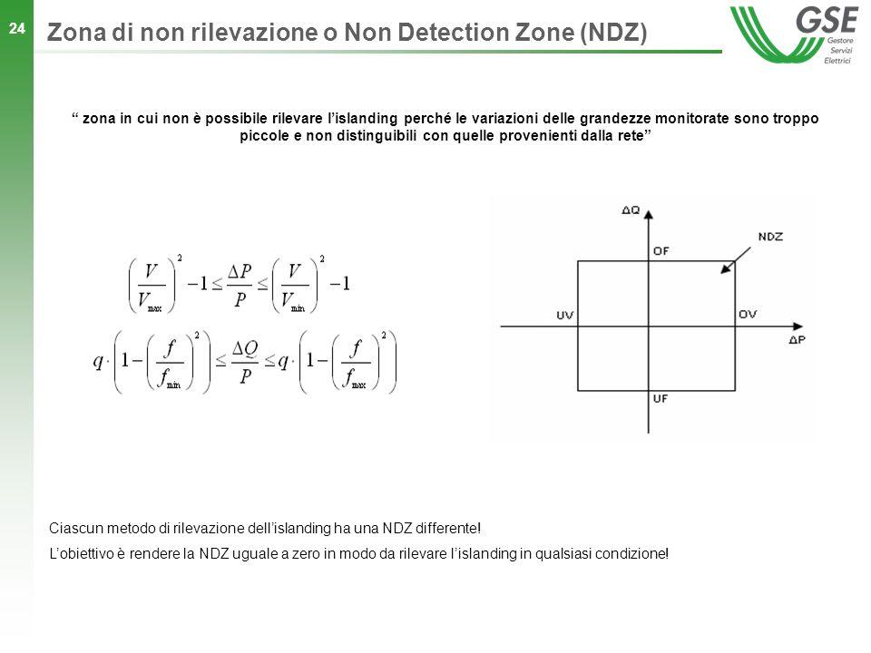 Zona di non rilevazione o Non Detection Zone (NDZ)