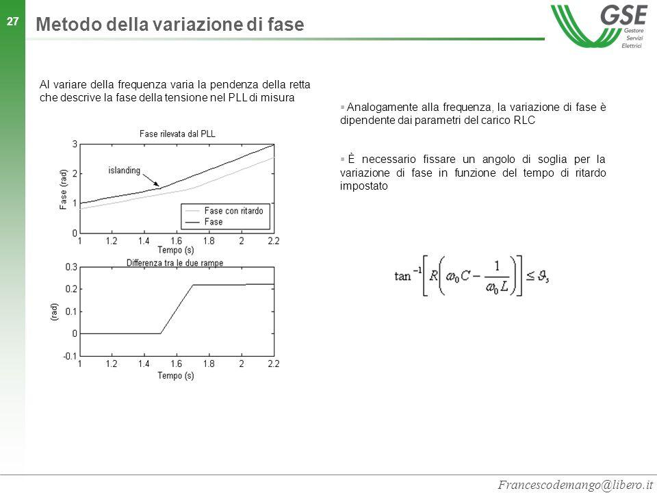 Metodo della variazione di fase