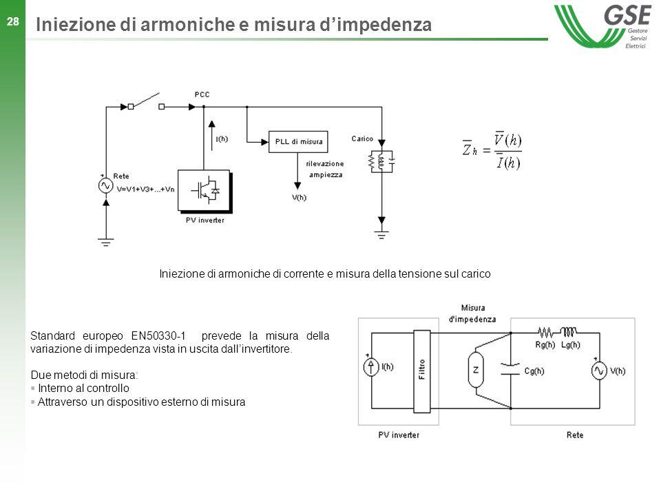 Iniezione di armoniche di corrente e misura della tensione sul carico