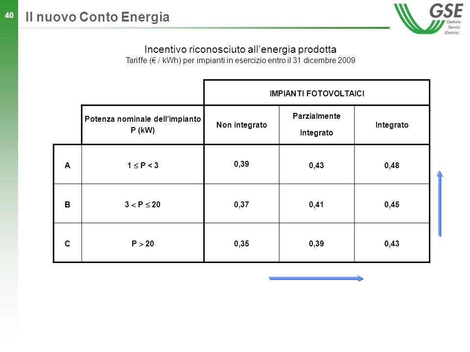 IMPIANTI FOTOVOLTAICI Potenza nominale dell'impianto P (kW)