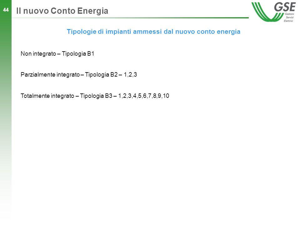 Tipologie di impianti ammessi dal nuovo conto energia