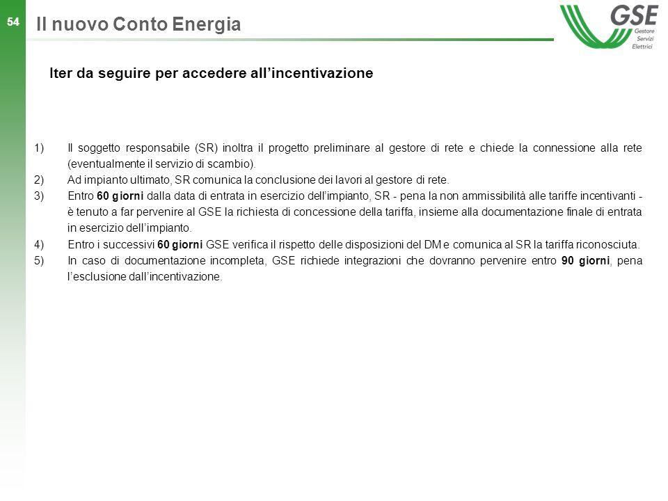 Il nuovo Conto Energia Iter da seguire per accedere all'incentivazione
