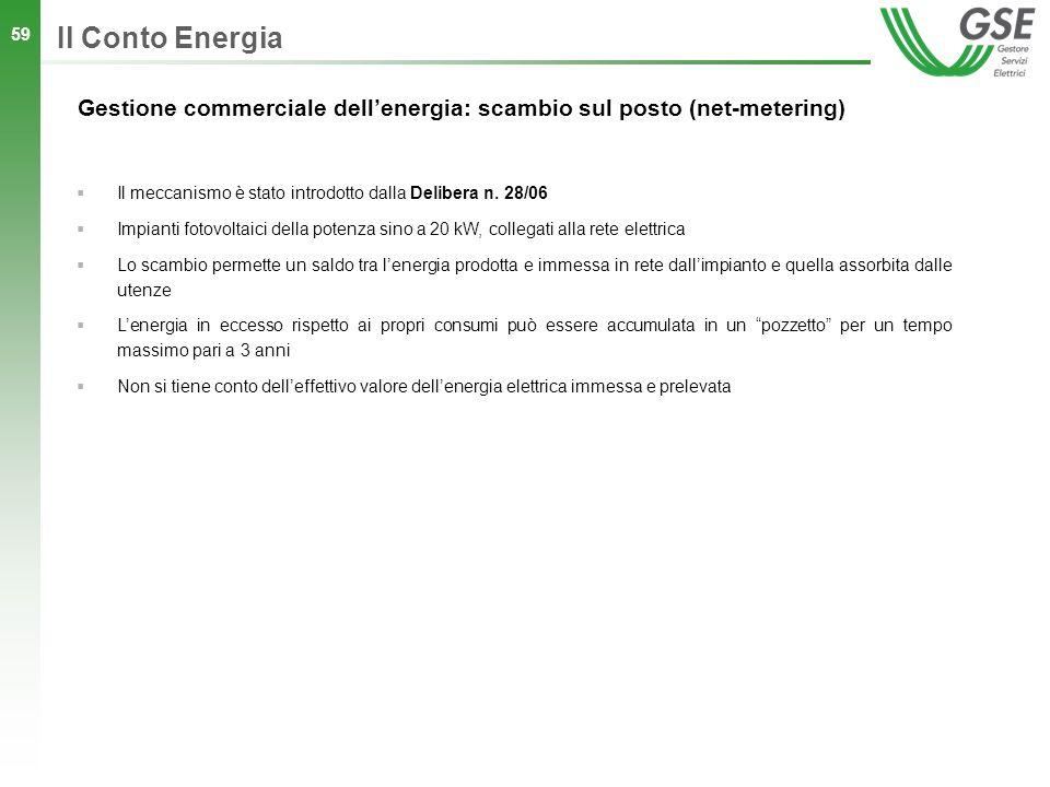 Il Conto Energia Gestione commerciale dell'energia: scambio sul posto (net-metering) Il meccanismo è stato introdotto dalla Delibera n. 28/06.