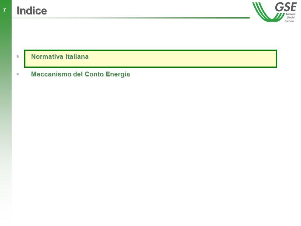 Indice Normativa italiana Meccanismo del Conto Energia