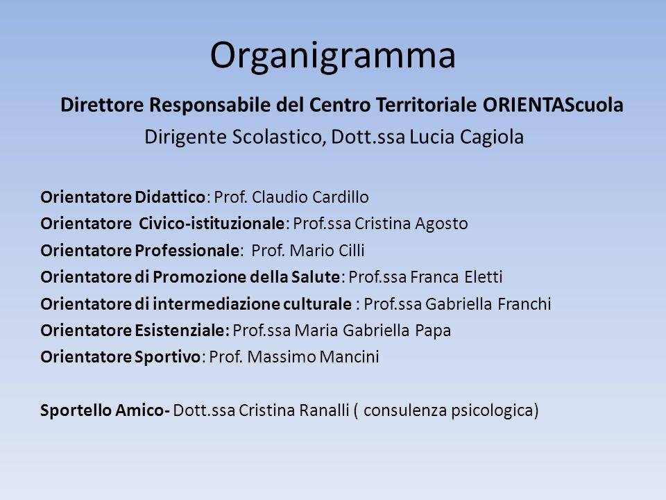 Organigramma Direttore Responsabile del Centro Territoriale ORIENTAScuola. Dirigente Scolastico, Dott.ssa Lucia Cagiola.
