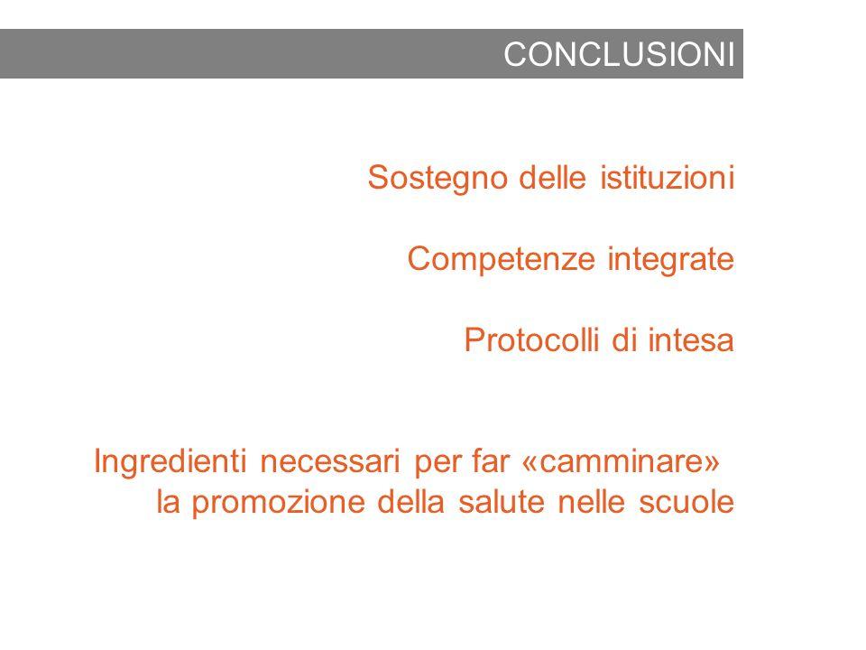 CONCLUSIONI Sostegno delle istituzioni. Competenze integrate. Protocolli di intesa. Ingredienti necessari per far «camminare»