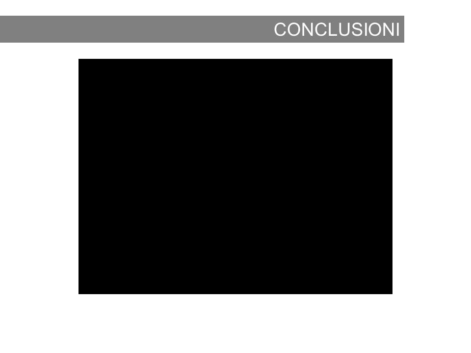 CONCLUSIONI 5:02 – 5:04 finale e conclusione (CIAO!)