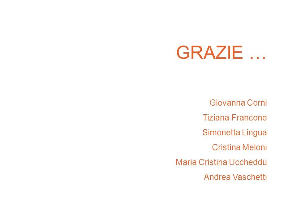 GRAZIE … Giovanna Corni Tiziana Francone Simonetta Lingua