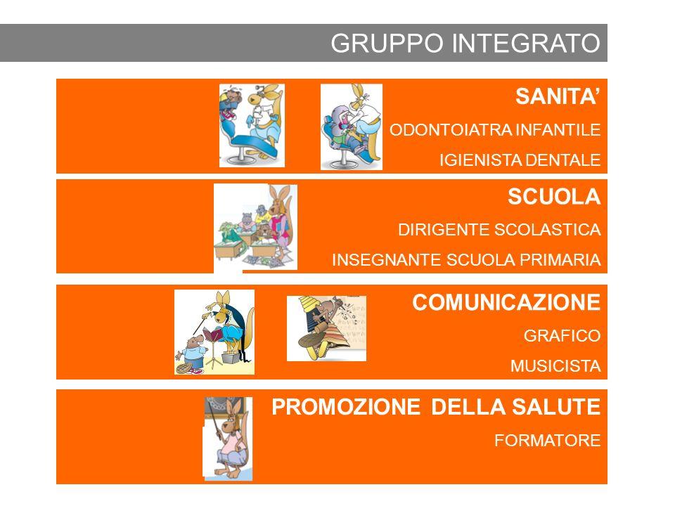 GRUPPO INTEGRATO SANITA' SCUOLA COMUNICAZIONE PROMOZIONE DELLA SALUTE