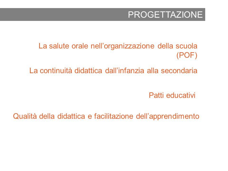 PROGETTAZIONE La salute orale nell'organizzazione della scuola (POF)