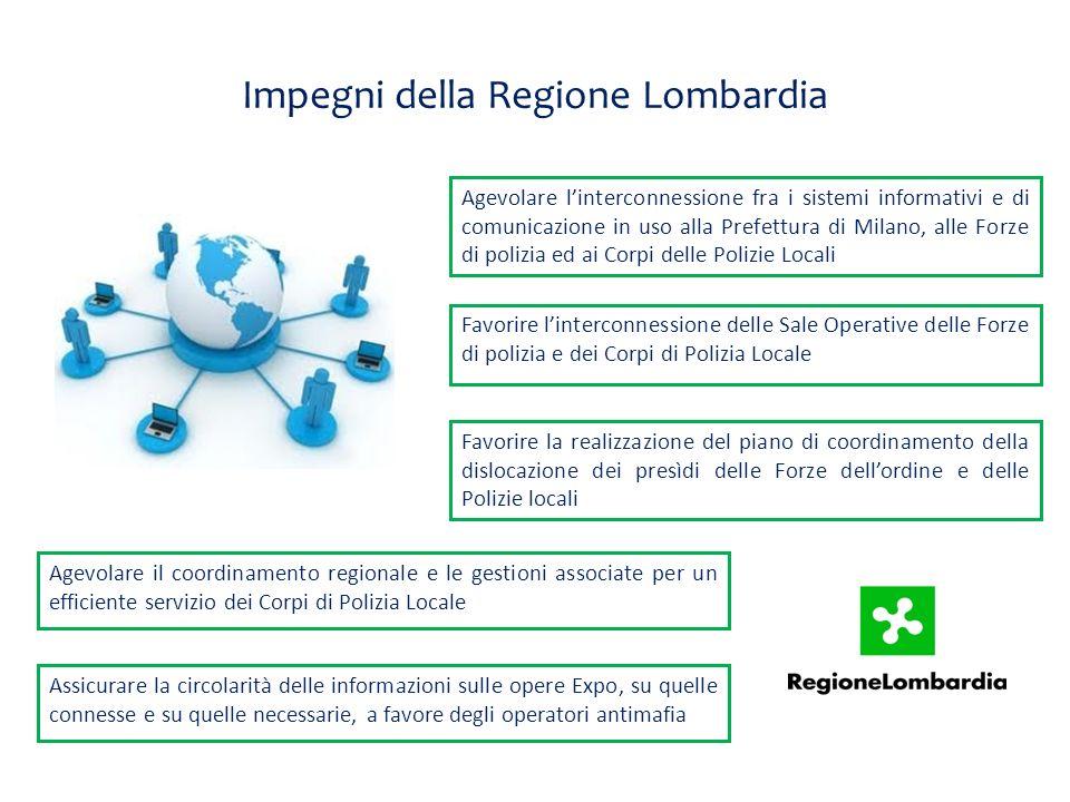 Impegni della Regione Lombardia