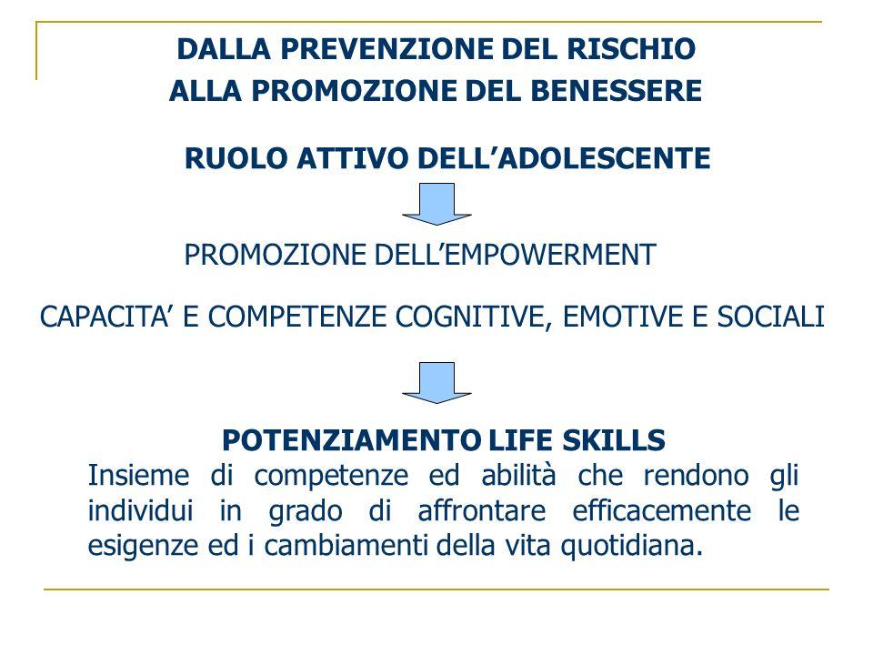 DALLA PREVENZIONE DEL RISCHIO ALLA PROMOZIONE DEL BENESSERE