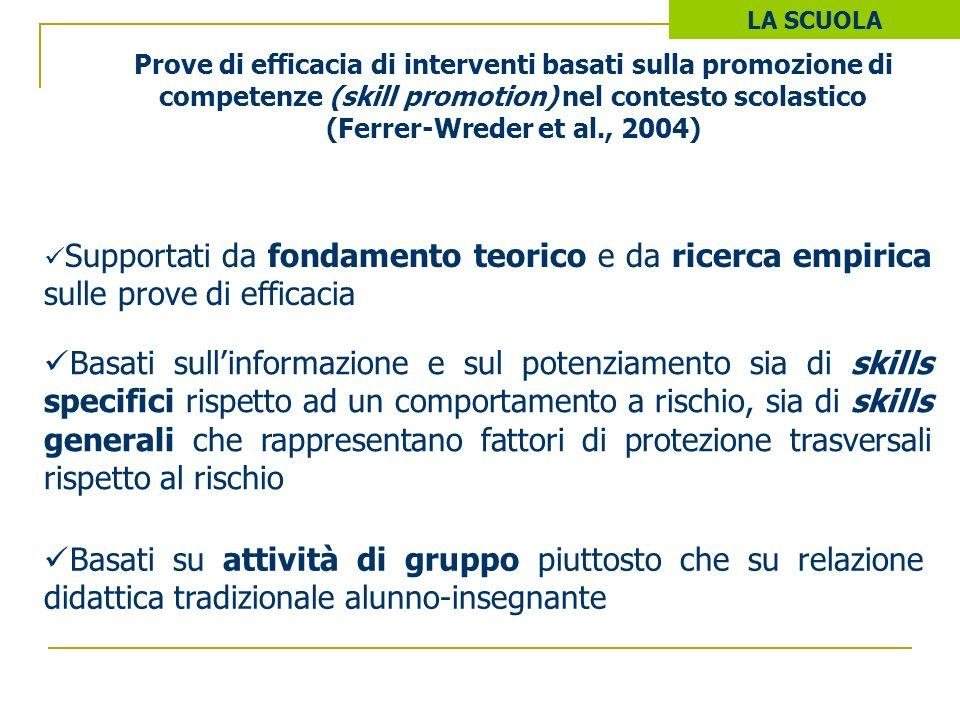 LA SCUOLA Prove di efficacia di interventi basati sulla promozione di competenze (skill promotion) nel contesto scolastico.